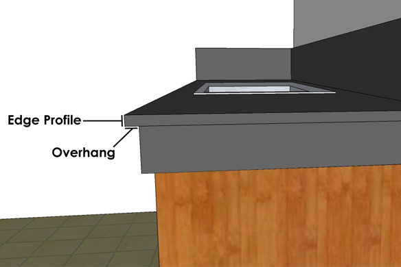 Anatomy of a countertop saint mark construction supply for Perfect kitchen fabrication